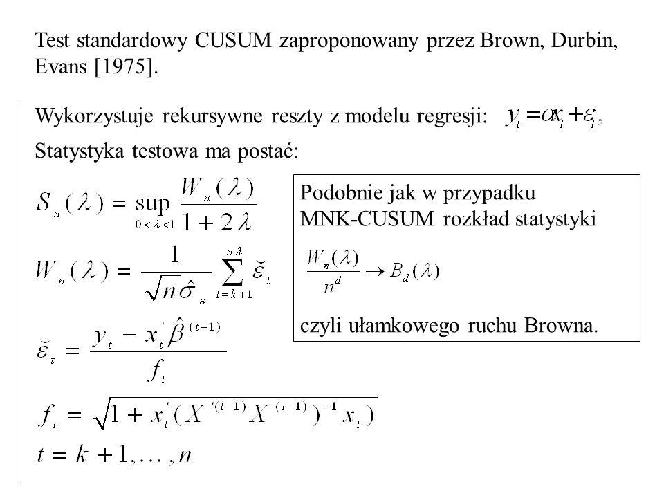 Test standardowy CUSUM zaproponowany przez Brown, Durbin, Evans [1975].